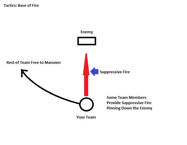 Base of Fire   Airsoftwarrior.net