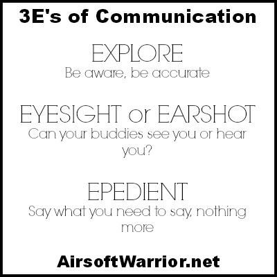 3E's of Communication in Airsofting with FREE printable | AirsoftWarrior.net