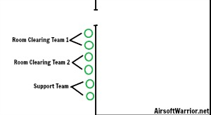 Buddy Teams for Building Entering   AirsoftWarrior.net