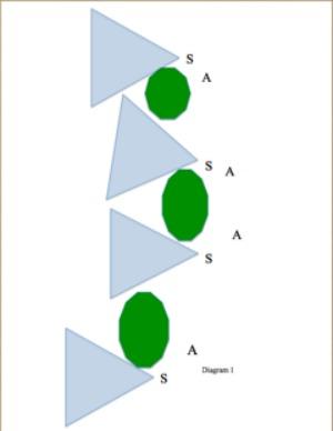 Basic Field Combat Tactics Part 2 Diagram 1 | AirsoftWarrior.net