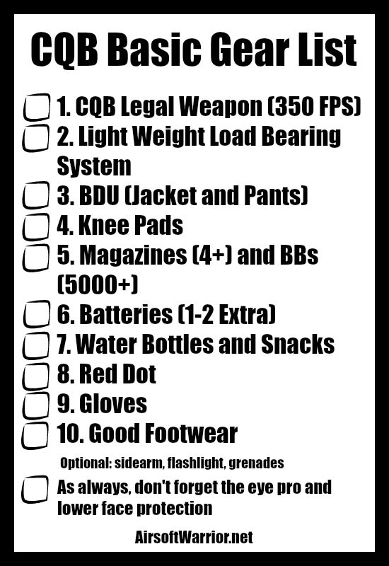 CQB Basic Gear List (Printable) | AirsoftWarrior.net